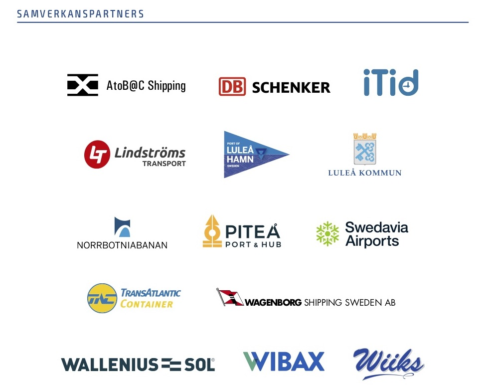 Logistikdagen 2019_samverkanspartners