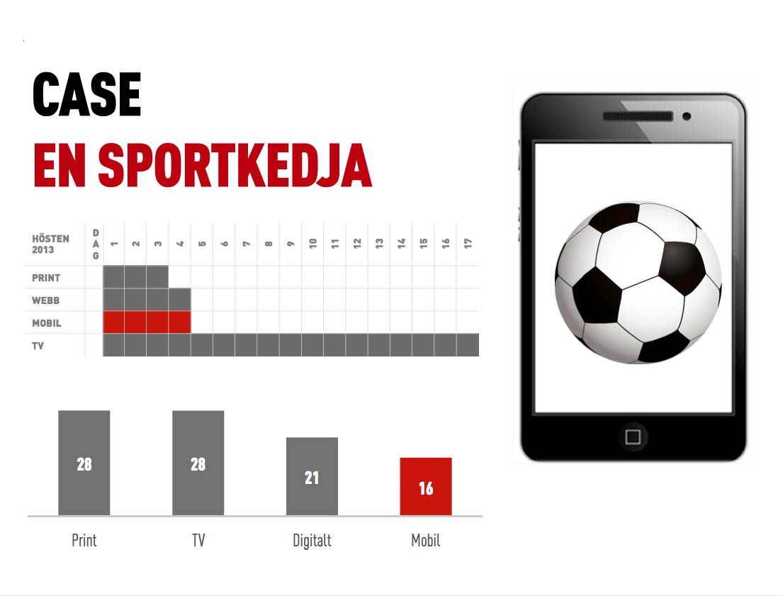 Case_Sportkedja